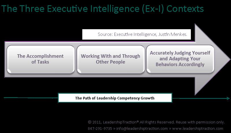 executive-intelligence-chart